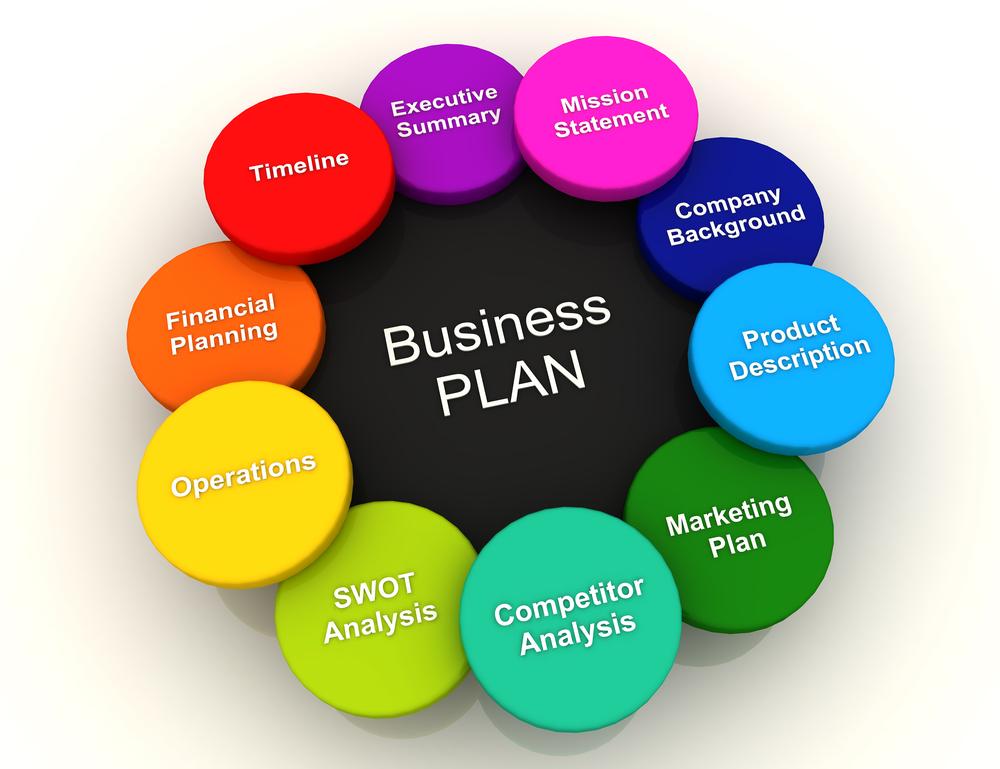 business-plan-basics